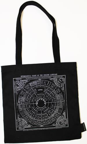 Tote Bag: Etymological Chart Strand Exclusives